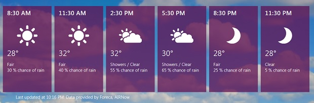 hourly weather app details